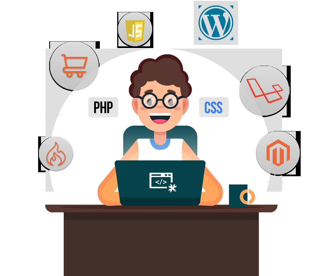 Hire Dedicated Web Developer