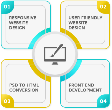 New Jersey Web Design Services