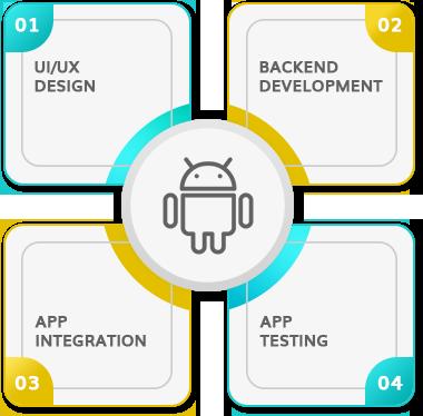 Android App Development Company New Jersey