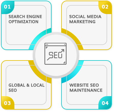 NJ Local SEO Services