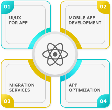 React Native App Development Company New Jersey